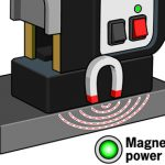 Indicator magnet